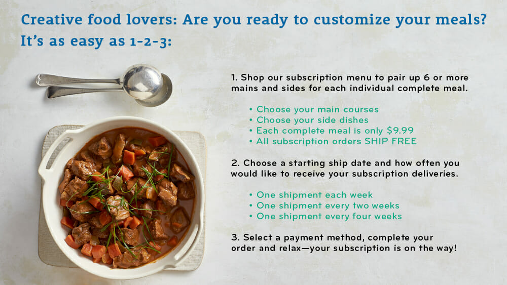 Steps for subscribing to Babeth's Feast