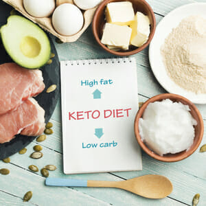 Explanation of ketosis