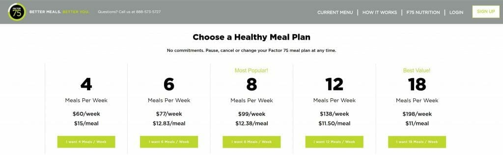 choosing a healthy meal plan by Factor 75